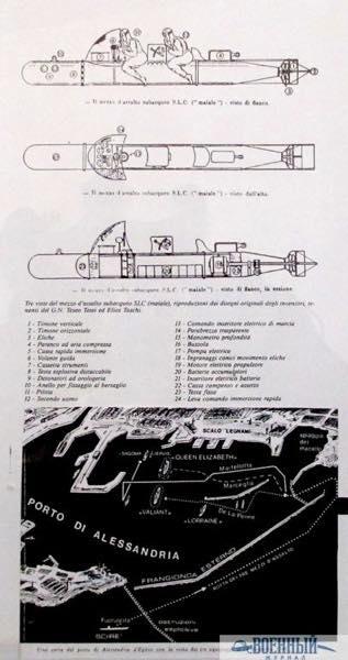 Устройство «Maiale» и план гавани Александрии